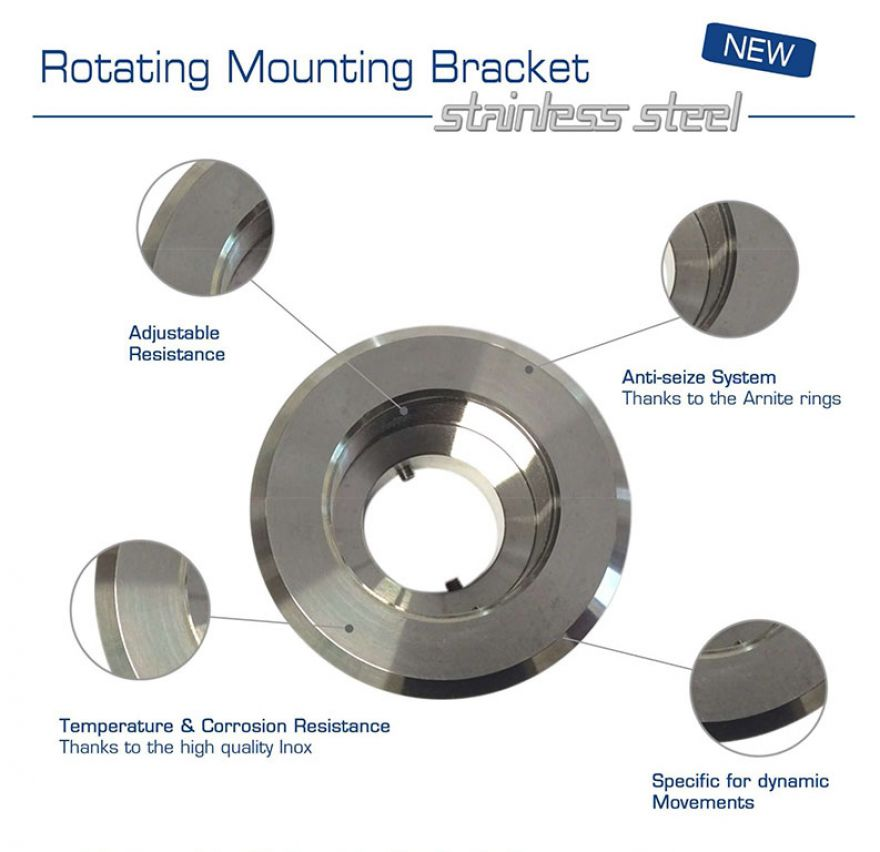 Rotating-Mounting-Bracket